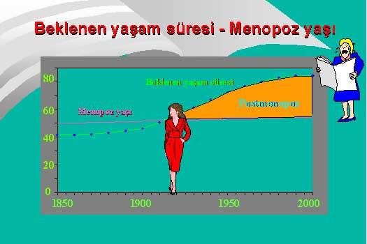 menopoz-02